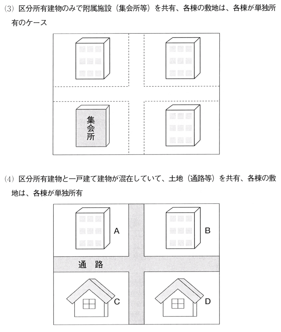 団地の形態-2