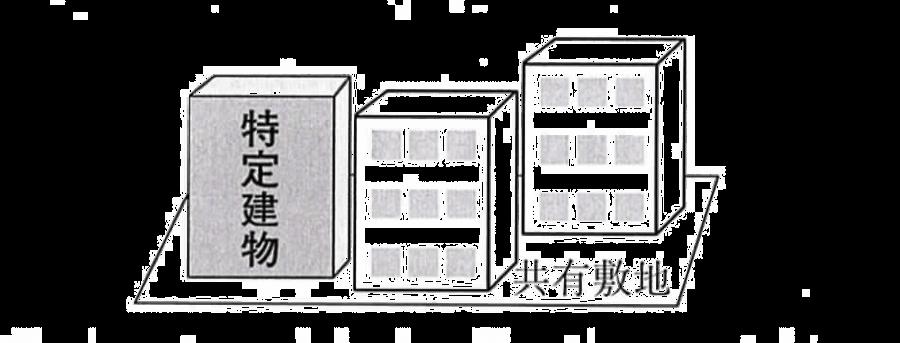 団地内建物の建替え承認決議