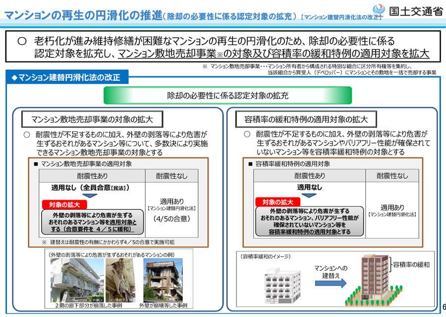 マンションの再生の円滑化の推進(団地・敷地分割制度の創設)