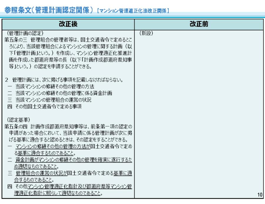 参照条文(基本方針・マンション管理適正化指針関係)